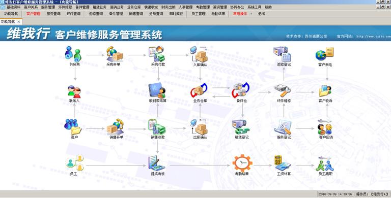 维我行客户维修服务管理系统
