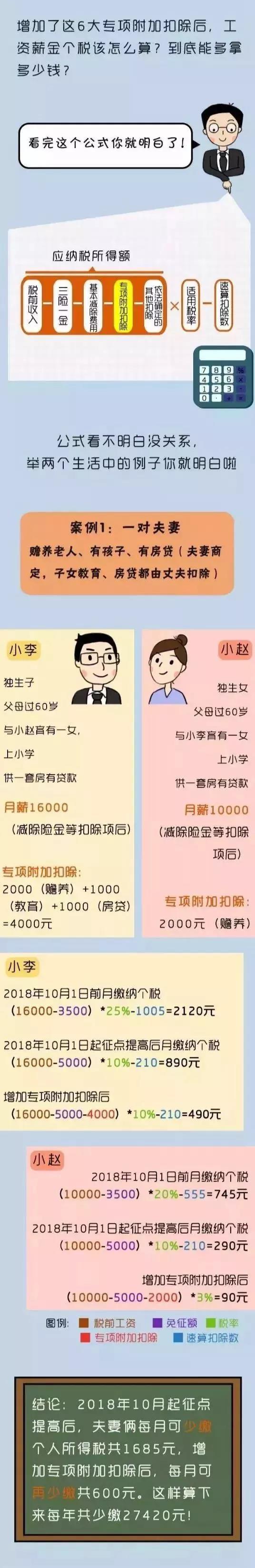 2019个税工资春节