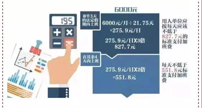 2019年春节工资计算