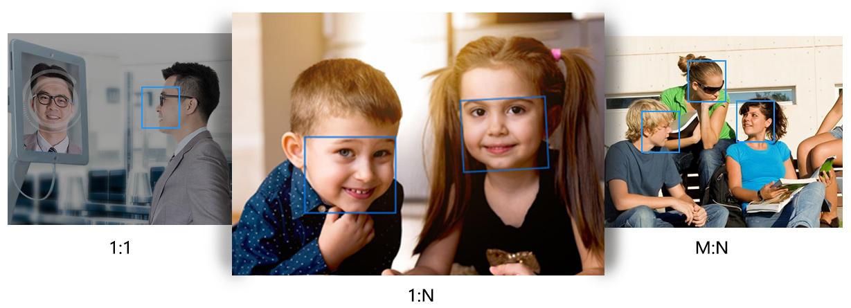 考勤易FACEX1人脸识别机强大的识别模式
