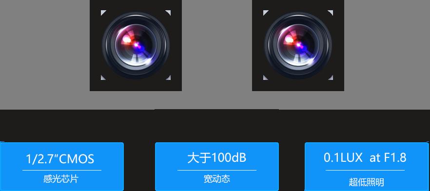 考勤易FACEX1人脸识别机强大的双目摄像头