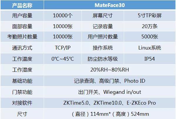 MateFace30产品特性