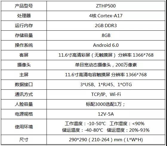 中控zthp500消费机参数配置